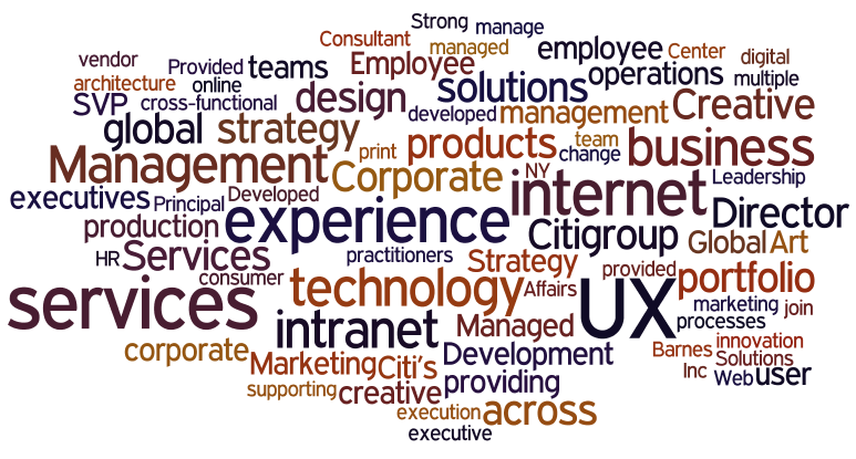 Resume Tag Cloud
